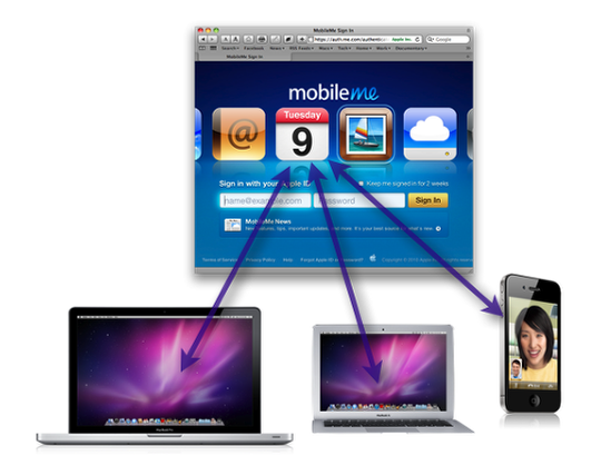 That Syncing Feeling - the Dangers of MobileMe. (3/6)
