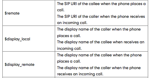 Caller ID looks up FileMaker Client Record with VOIP