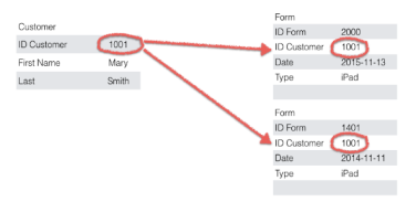 Join Tables in FileMaker Pro   HomeBase Software